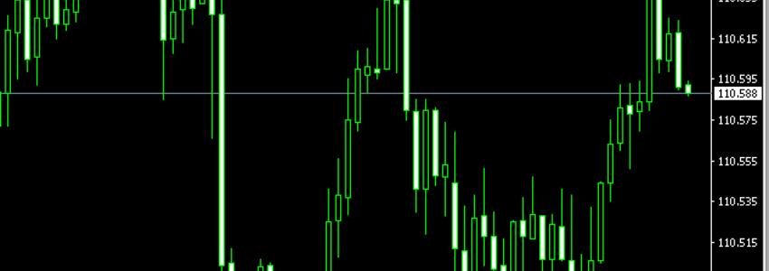 為替チャートの見方について